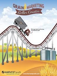 Free Roller Coaster Design Software Get Your Free Grain Marketing Roller Coaster Poster