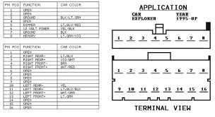 wiring diagram for ford explorer 2001 radio the wiring diagram ford diagram wirings wiring diagram