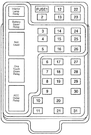 2000 ford f 150 fuses and fuse box layout ricks free auto repair fuse box diagram 2001 ford f150 at Fuse Box Ford F150 Diagram