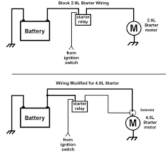 96 starter relay wiring question the ranger station forums hope that helps
