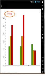 Oxyplot Bar Chart Example Xamarin Forms Oxyplot Column Series Textannotation Position