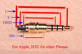 wiring diagram mm stereo jack images headphone jack wiring wiring diagram for headphone mic apple together 3 5mm