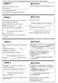 Терапия Бронхиальная астма Глобальная стратегия Лечение и  Терапия Бронхиальная астма Глобальная стратегия Лечение и профилактика бронхиальной астмы медицинская энциклопедия