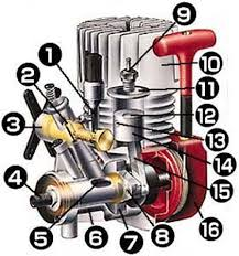 17 best ideas about engine repair 2017 small lawn 2 stroke engine diagram look at a 2 stroke 2 cycle engine diagram