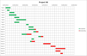 Gantt Chart Template Google Gantt Chart Excel Template Ver 2 Excel Calendar Template