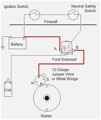 17 beautiful photographs of ford ignition switch wiring diagram ford ignition switch wiring diagram amazing photographs starter solenoid switch wiring diagram davehaynes of 17