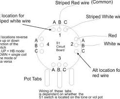 fender stratocaster 3 switch wiring diagram creative fender strat 3 fender stratocaster 3 switch wiring diagram best wiring using an s1 switch