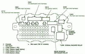 door lock fuse honda civic 2000 honda civic ex fuse box diagram 300x192 2000 honda civic ex fuse
