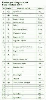 i1 wp com circuitswiring com circuit diagrams 1 20 2005 mitsubishi lancer fuse box location at 2005 Mitsubishi Lancer Fuse Box Diagram