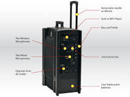 anchor bea bpdual beacon portable line array speaker dxb technology anchor beacon diagram callout large1