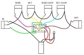 wiring diagram help amp fx loop switcher a little reconfiguring of the switch wiring and it still can be done a 4pdt and have a status led
