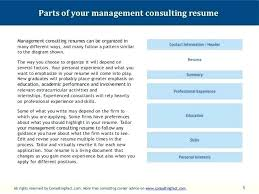 Good Resumes Templates Gorgeous Sample Resume Download Best Of Management Consulting By Risk