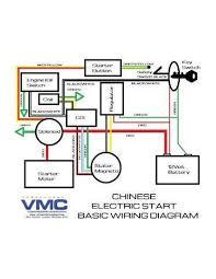 50cc wire diagram wiring diagram val