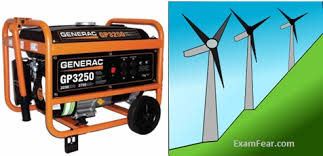 electric generator physics. Plain Physics To Electric Generator Physics