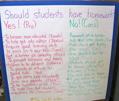 examples of persuasive essays high school essay interesting topics  after my students were fired up from commenting on each others fun topics for persuasive essays 1ac3