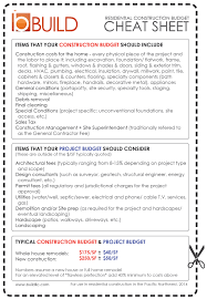 defining a construction budget the cheat sheet build blog build cheat sheet