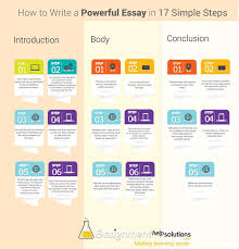 best essay help and essay writing tips images writing essays is easy but only when you have experts teach you how out more about how to write essay and ace your college papers