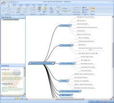 Affinity Diagram Template Affinity Diagram Example Affinity Diagram Process Quality America 10