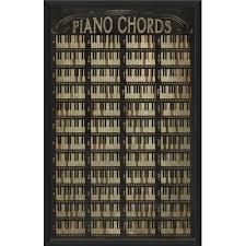 Piano Chord Chart Framed Wall Art The Artwork Factory