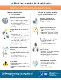 antibiotic resistant gonorrhea std
