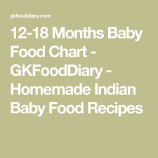 12 To 18 Months Baby Food Chart 12 18 Months Baby Food Chart Baby Baby Food Recipes