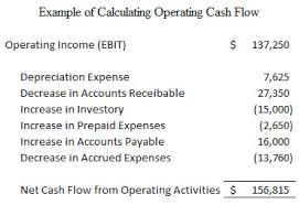 Cash Flows From Operating Activities Cash Flow From Operating Activities Cash