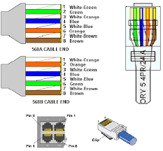 25 pair wiring diagram tractor repair wiring diagram wiring color code red green black in addition phone wiring diagram moreover tele munications wiring color