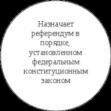 Компетенция Президента РФ Курсовая работа Рис 4 Президент РФ в области законодательства