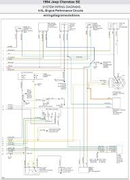 beautiful 1997 jeep wrangler wiring diagram ideas images for 1997 Jeep Wrangler Trailer Wiring Diagram are 1990 and 1994 jeep wrangler wiring harness connections whelen 1997 jeep wrangler tj wiring diagram 94 Jeep Wrangler Wiring Diagram