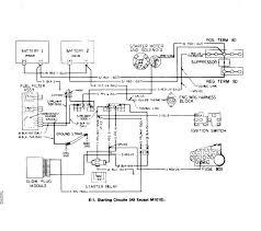 m1009 dash wiring diagram wiring diagram mega cucv wiring schematic wiring diagram expert m1009 dash wiring diagram