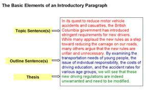 the five paragraph essay commnet essay sample introduction paragraph