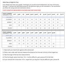 Keen Size Chart Inches 25 Most Popular Vibram Fivefingers Sizing Chart