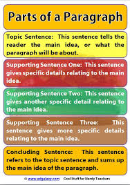 classroom poster parts of a paragraph paragraph met and classroom poster parts of a paragraph