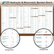 electrical reference posters and cards Aircraft Wiring Diagram Symbols hydraulic and pneumatic symbols