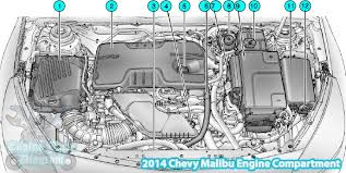chevy bu engine sensor diagram chevy bu engine compartment parts diagram 2 4l l4 engine 2014 chevy bu engine compartment parts