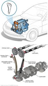additionally  additionally Toyota Camry Alternator Replacement Cost Estimate additionally Lexus ES330 RX330  plete Timing Belt Water Pump Kit   eBay besides  together with Toyota Camry Oil Pump Replacement Cost Estimate besides Toyota Camry Head Gasket Replacement Cost Estimate further DIY  How to replace a timing belt on 1MZ FE further Toyota v6 5vzfe Timing Belt Replacement DIY Part 2   YouTube as well Symptoms of a Bad or Failing Timing Belt   YourMechanic Advice also . on 1999 toyota camry timing belt repment cost