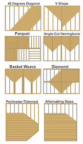 Deck Board Patterns Awesome Inspiration Ideas