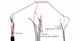 3 5 mm jack wiring diagram trs wiring diagram to 3 5 mm jack wiring