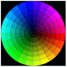 Sherwin Williams Color Wheel Save Money Paint Bohanes Me