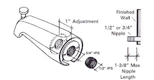 adjule tub spout adjule telescoping