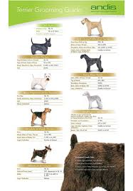 Andis Grooming Chart Terrier Grooming Chart Andis Clippers Dog Grooming