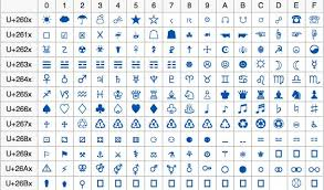Html Symbols Chart Use Symbols In Your Email Subject Lines To Get Noticed