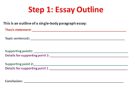 Developing Outline For Essay Writing Euro Charity