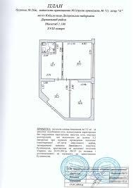 Как правильно замерить площадь квартиры для бти