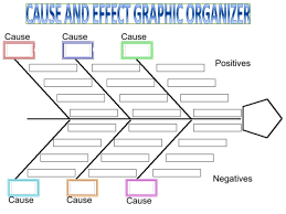 effect graphic organzier cause effect graphic organzier
