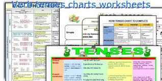 English Verb Chart Pdf 16 Comprehensive Simple English Tenses Chart