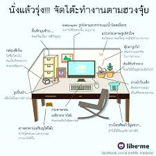 feng shui office pictures. Feng Shui Office Desk How To Your Plants . Pictures T