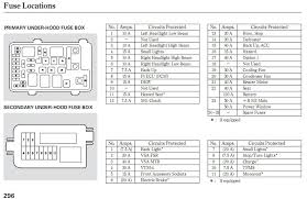 toyota echo fuse box diagram toyota highlander fuse box diagram 1995 toyota corolla fuse box diagram at Toyota Corolla Fuse Diagram