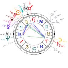 Gary Oldman Birth Chart Astrology And Natal Chart Of Guy Ritchie Born On 1968 09 10