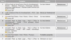 Parcoursup 2019 : calendrier et dates des inscriptions